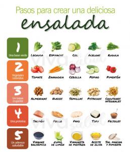 Infografía de cómo preparar ensaladas para el primer día de gym